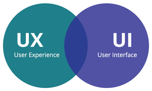 Staffing UI/UX , UI/UX Staffing