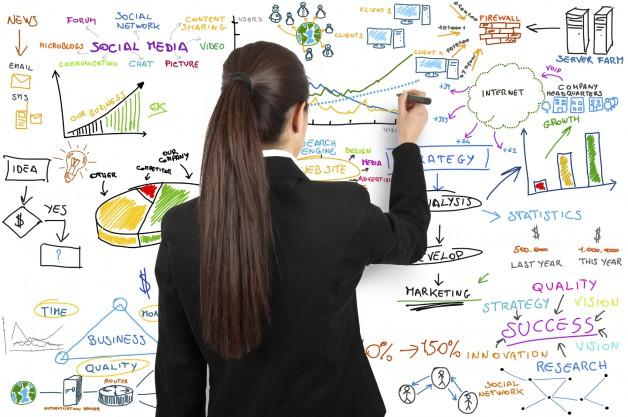 Web Analytics Manager Job – San Diego