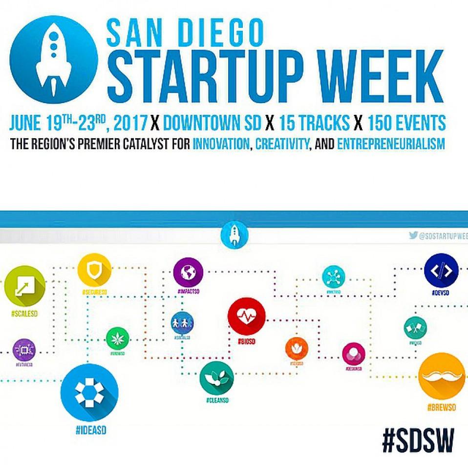 San Diego Startup Week